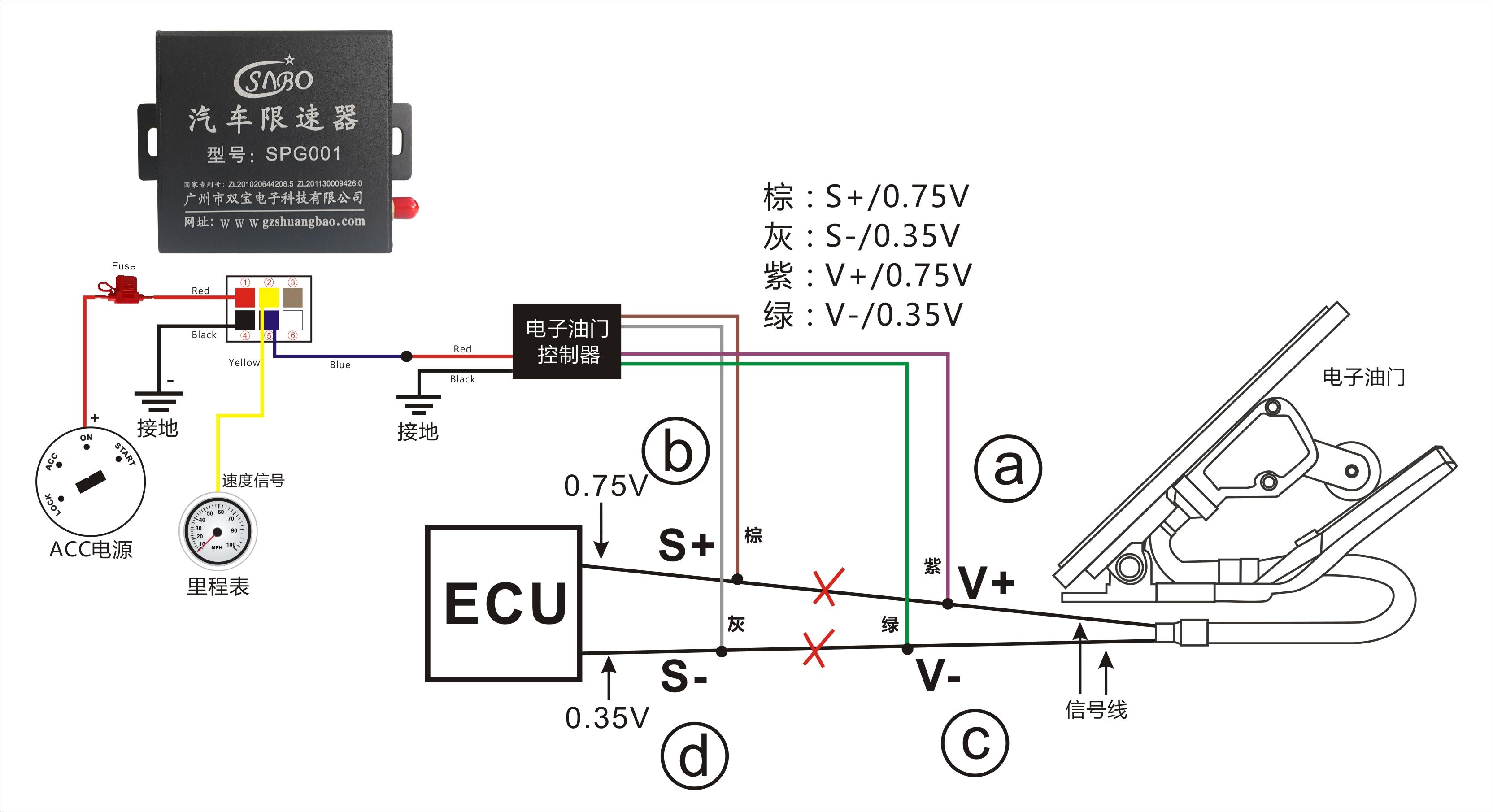 油门踏板汽车系统包括:油门踏板,电子控制单元(ecu),电机,节气门